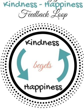 Kindness+Happiness+Feedback+Loop+2